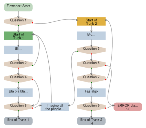 flowchart_FlowchartPluginExample